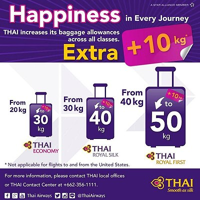 Extra 10 Kilo Baggage Allowance for Passengers Flying THAI
